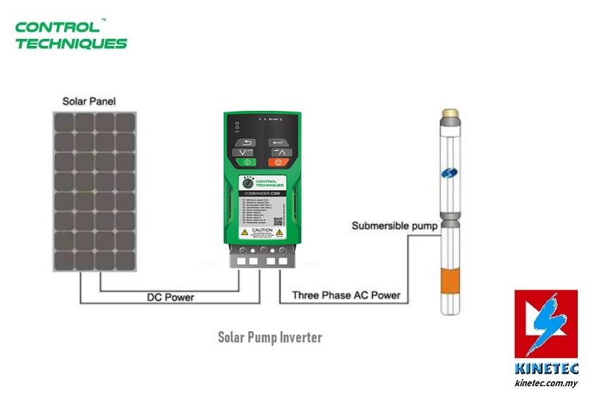 Solar Pump Inverter Malaysia | Solar Inverter Pump Malaysia